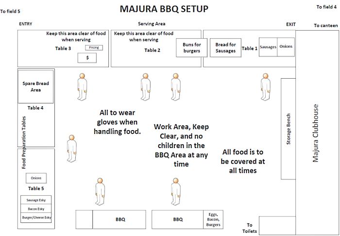 Majura FC BBQ Setup